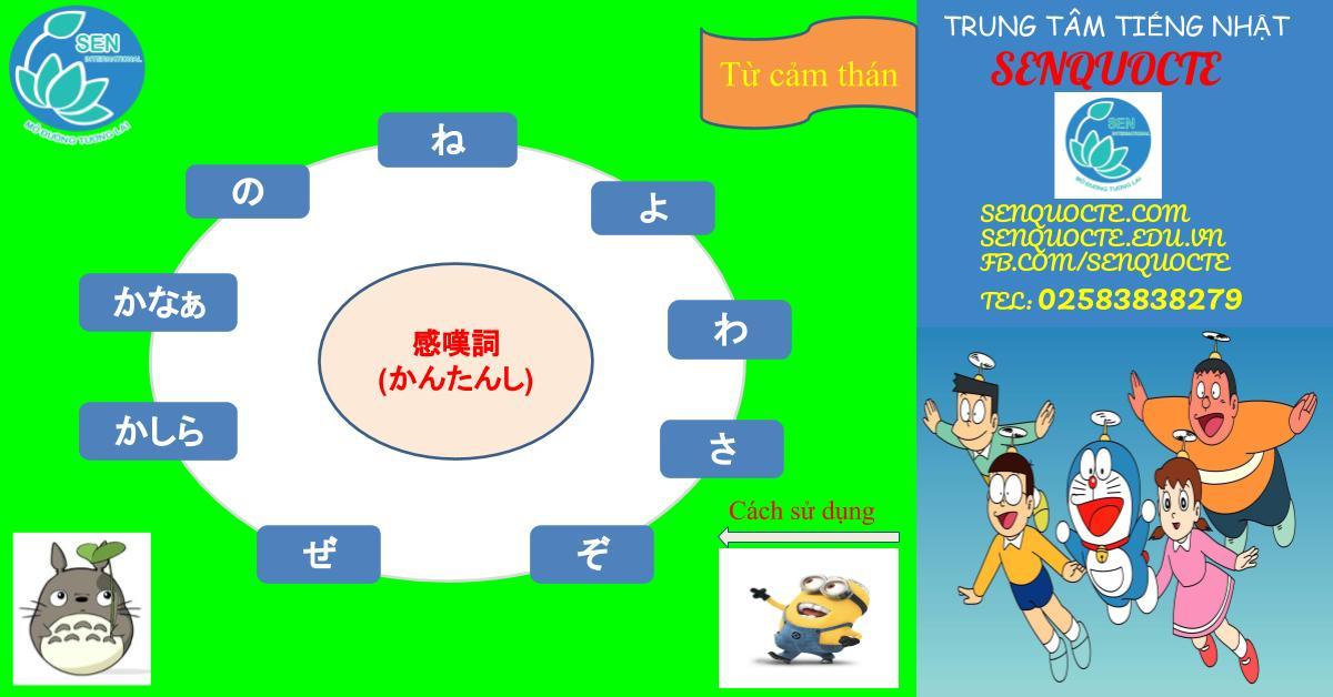 Vĩ tố và ngôn ngữ nói trong tiếng Nhật